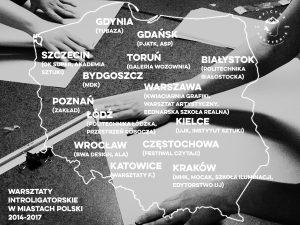 mapa warsztatów introligatorskich Oficyna Peryferie